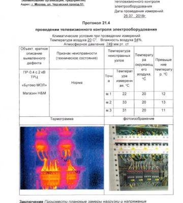 Тепловизионное обследование электрооборудования в торговом центре